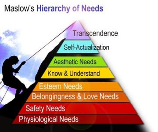 maslow and jung life and the workplace essay Abraham maslow essays abraham maslow is a well know theorist and psychologist know for his theory on human motivation, more specifically maslow 's.