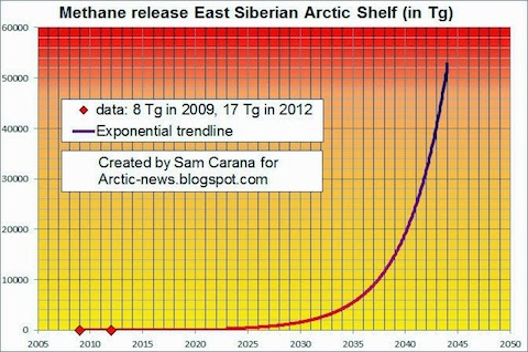 [Image: 62d21-esas-methane-1.jpg]
