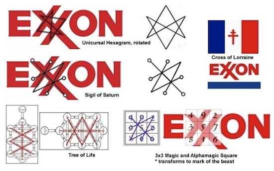 Scientific Proof That Our DNA Is Mutating Exonnn