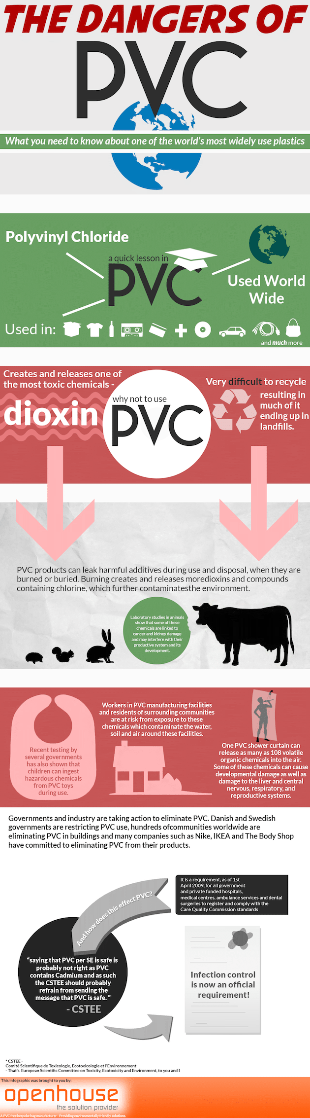 Why You Should Avoid Pvc Products Organictalks Com