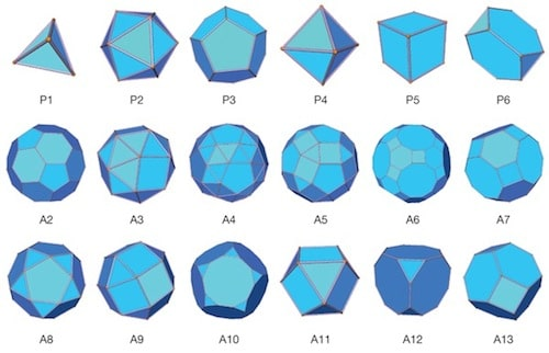 Understanding the merkabah and inter dimensional travel gateway to the dodecahedron and icosahedron p3 and p2 respectively are of particular interest when it comes to the geometry of the merkabah ccuart Images