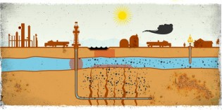 Monster Wells: How Much Water is Used in Fracking?
