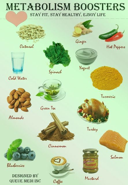Natural Metabolism Booster Foods