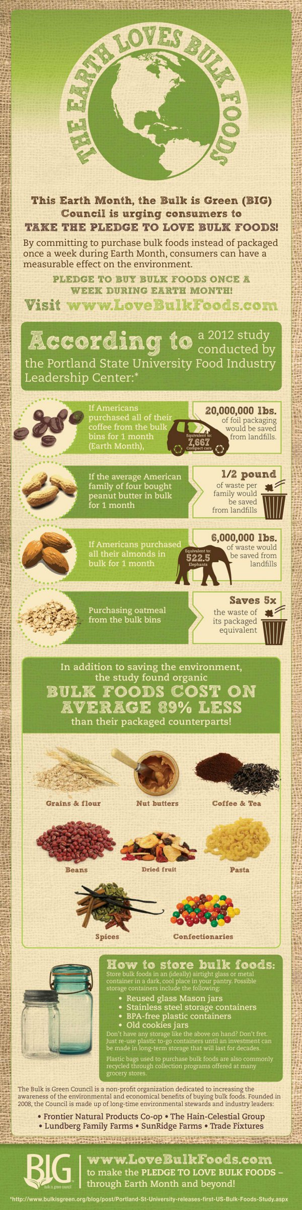 Benefits-of-Buying-in-Bulk-Infographic