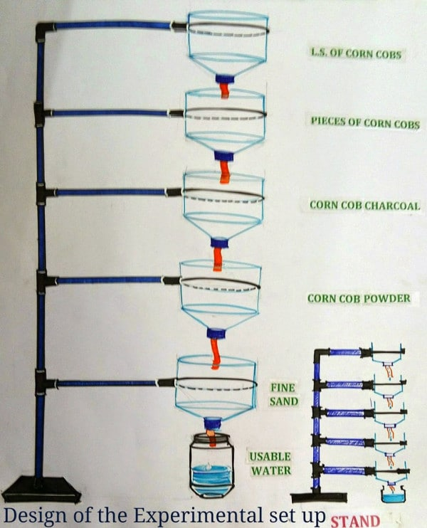 Lalita_corn_water_purifier3