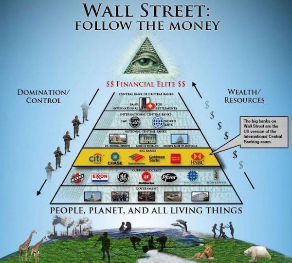 understanding-the-new-world-order-the-who-what-how-and-why-wall-street-follow-the-money