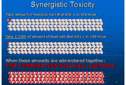 synergistic_toxic_mice