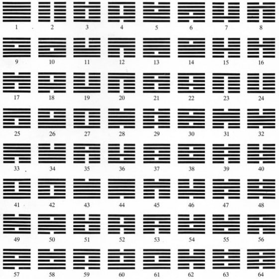 64-hexagrams-i-ching-e1354523451353