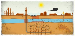 fracking_contamination