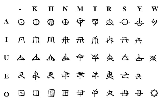 An alphabet chart from the Hotsuma Tsutaye