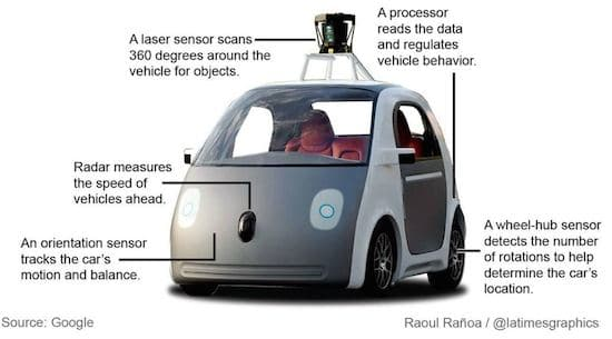 google-driver-less-car-prototype