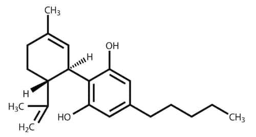 cannabidiol-CBD-chemical-formula