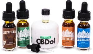 cbdistillery cbd products