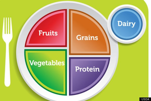 USDA Dietary Guidelines